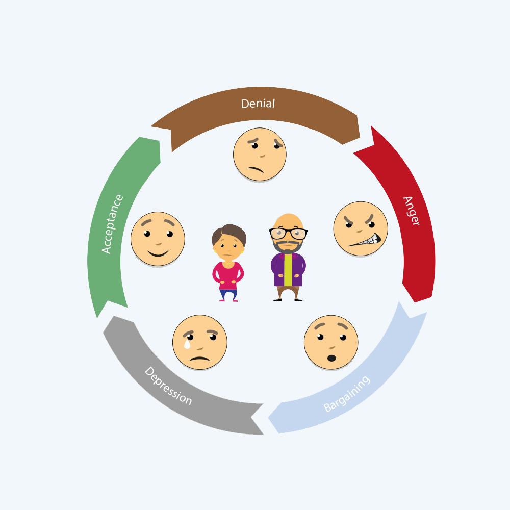 loss-cycle